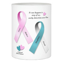 Cancer Awareness Flameless Candle