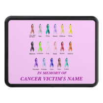 CANCER AWARENESS PERSONALIZED TRAILER HITCH COVER