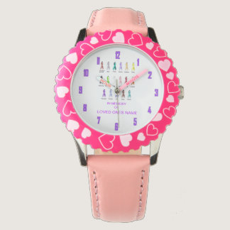 CANCER AWARENESS PERSONALIZED WRIST WATCH