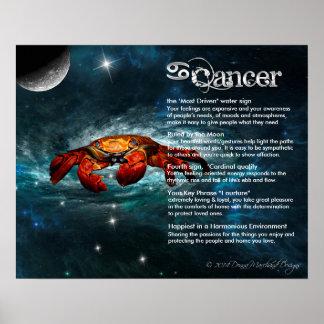 Cancer Characteristics Poster