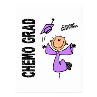 Cancer CHEMO GRAD 1 Postcard
