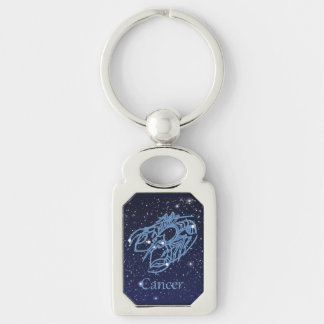 Cancer Constellation and Zodiac Sign with Stars Keychain
