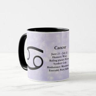 Cancer Crab Symbol Purple Horoscope Sign Coffee Mug