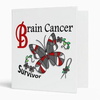 Cáncer de cerebro del superviviente 6