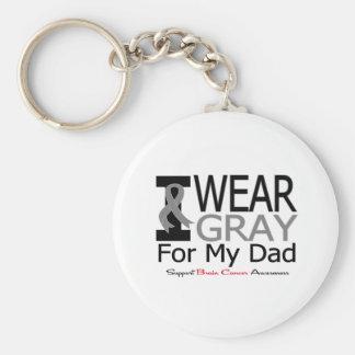 Cáncer de cerebro llevo la cinta gris para mi papá llaveros personalizados
