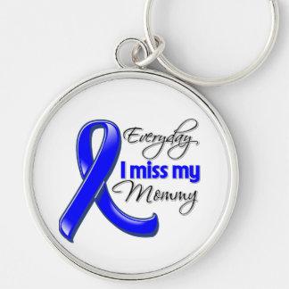 Cáncer de colon diario de Srta My Mommy de I Llavero