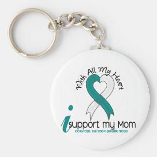 Cáncer de cuello del útero apoyo a mi mamá llavero personalizado