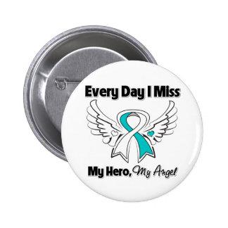 Cáncer de cuello del útero cada Srta. My Hero del  Pin