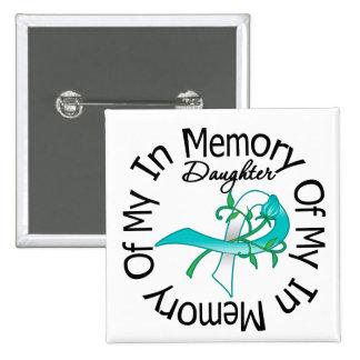 Cáncer de cuello del útero en memoria de mi hija pin