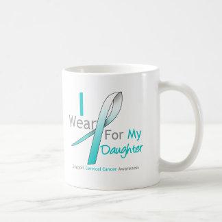 Cáncer de cuello del útero llevo el trullo y el bl tazas de café