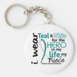 Cáncer de cuello del útero para mi héroe mi sobrin llaveros personalizados