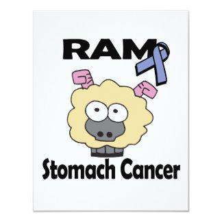Cáncer de estómago de RAM Comunicado Personal