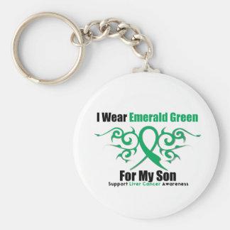 Cáncer de hígado de la cinta del verde esmeralda ( llavero