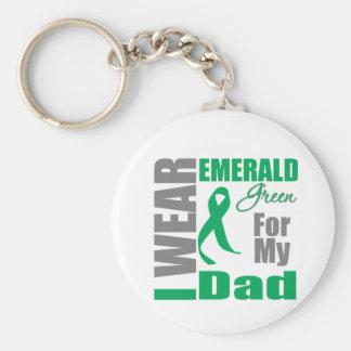 Cáncer de hígado llevo al papá del verde esmeralda llavero personalizado