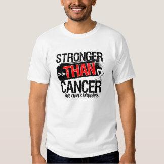 Cáncer de hueso - más fuerte que cáncer playeras