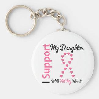 Cáncer de pecho apoyo a mi hija llavero