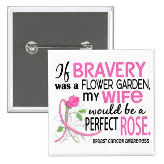 Cáncer de pecho color de rosa perfecto de 2 esposa pins