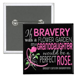 Cáncer de pecho color de rosa perfecto de 2 nietas pins