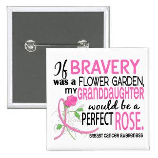Cáncer de pecho color de rosa perfecto de 2 nietas pin
