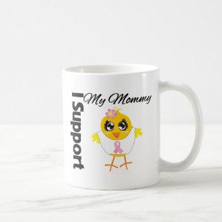 Cáncer de pecho de la ayuda de la mamá tazas de café