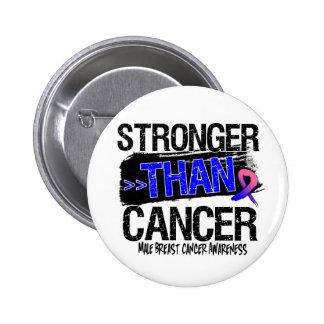 Cáncer de pecho masculino - más fuerte que cáncer pins