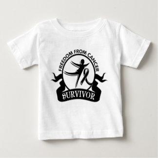 Cáncer de piel - libertad del superviviente del camisas