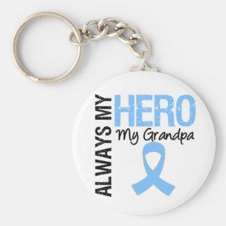 Cáncer de próstata siempre mi héroe mi abuelo llavero personalizado