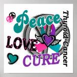 Cáncer de tiroides de la curación 2 del amor de la posters