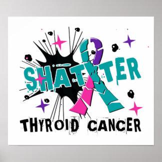 Cáncer de tiroides del fragmento posters