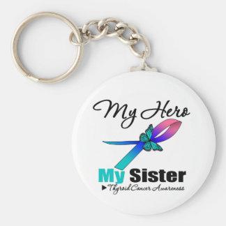 Cáncer de tiroides mi héroe mi hermana llavero redondo tipo pin