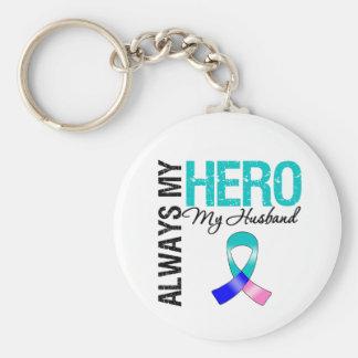 Cáncer de tiroides SIEMPRE MI HÉROE MI marido Llavero Redondo Tipo Pin