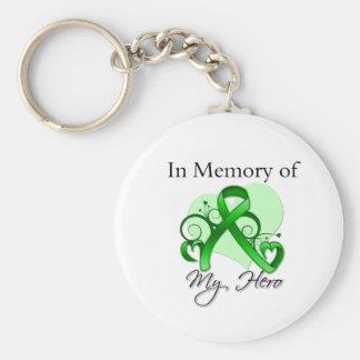 Cáncer del riñón en memoria de mi héroe llaveros personalizados