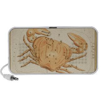 Cáncer el cangrejo - muestra del vintage de la ima mp3 altavoz
