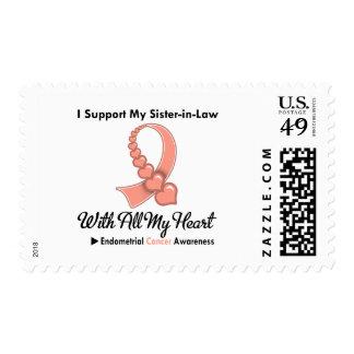 Cáncer endometrial apoyo a mi cuñada envio