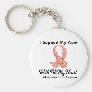 Cáncer endometrial apoyo a mi tía llaveros