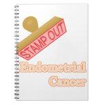 Cáncer endometrial libros de apuntes