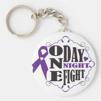 Cancer Fighting Motivational Key Chain