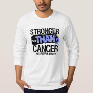 Cáncer intestinal - más fuerte que cáncer poleras