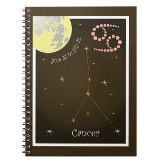 Cancer June 22 to July 22 libreta de apuntes