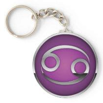 Cancer Keychain