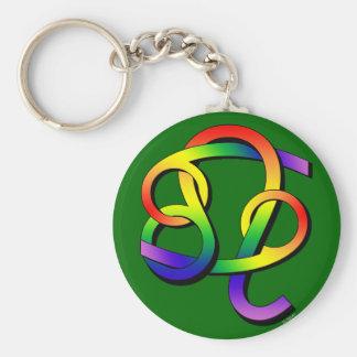 Cancer & Leo GLBT Partners Basic Round Button Keychain