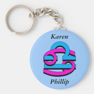 Cancer & Libra PkBl Basic Round Button Keychain