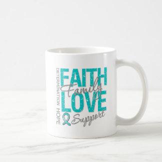 Cáncer ovárico inspirador del collage del lema del taza de café