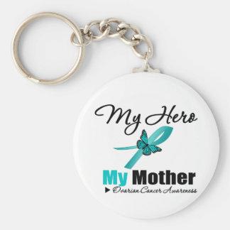 Cáncer ovárico mi héroe mi madre llavero personalizado