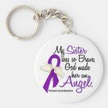 Cáncer pancreático de la hermana del ángel 2 llaveros