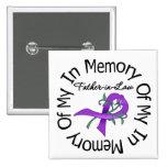 Cáncer pancreático en memoria de mi suegro pin