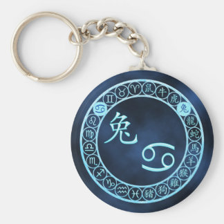 Cancer/Rabbit Keychain