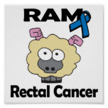 Cáncer rectal de RAM Posters