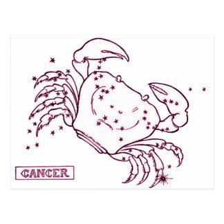 Cancer  Star Sign Postcard