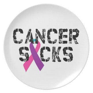 Cancer Sucks - Thyroid Cancer Ribbon Dinner Plate